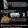 15 Things You (probably) Didn't Know About The Walking Dead Infographic