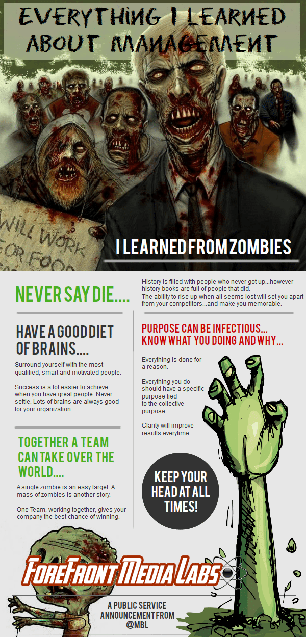 everything i know about management i learned from zombies Everything I Learned about Management I Learned From Zombies